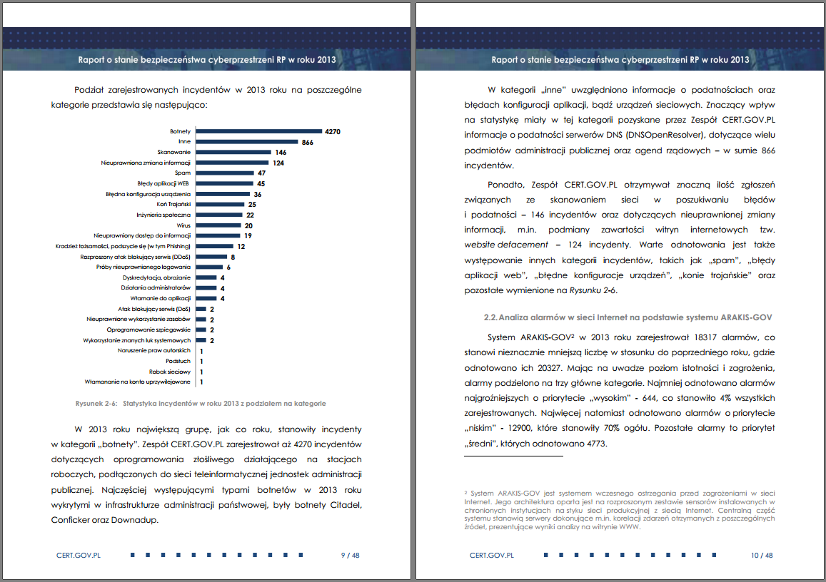 CERT.GOV.PL_report_cybersecurity_2013