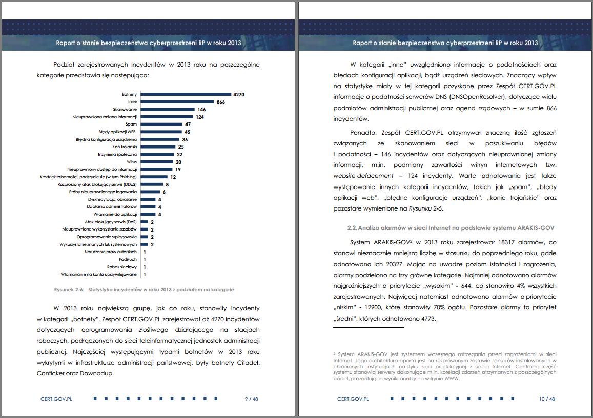 CERT.GOV.PL_report_cybersecurity_2013